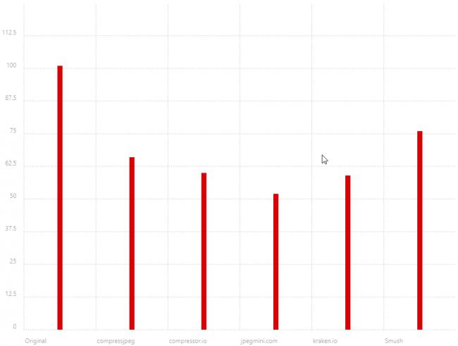 JPG Graph optimizar imágenes